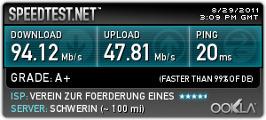 Internet Speeds | KgTechnology | Scoop.it
