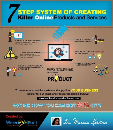 The 7-Step System of Creating Killer Online Products and Services | Stretching our comfort zone | Scoop.it