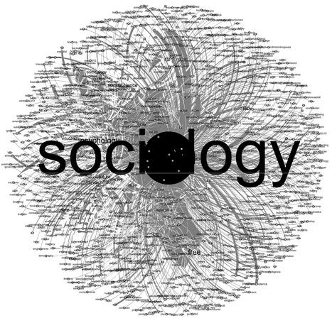 ¿A qué se dedica la Sociología del Turismo en España? | Turismo creativo y experiencial | Scoop.it
