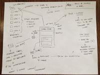 Skills MOOC Sketch   connyb   Scoop.it