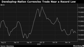 Emerging Currencies Decline Amid Signs of Rising Political Risk | Anti Corruption Digest | Culture, Humour, the Brave, the Foolhardy and the Damned | Scoop.it