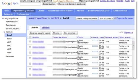 El blog de @Juancarikt: Mi experiencia con Google Apps | DinaTIC | Scoop.it