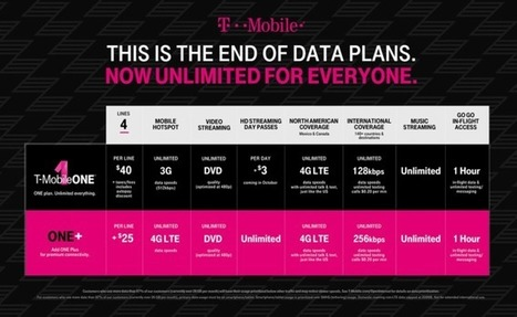 T-Mobile tweaks upcoming T-Mobile One plan with faster hotspot speeds, HD video day passes, and more | Nerd Vittles Daily Dump | Scoop.it
