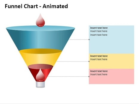 Funnel Chart - Business Presentation Graphics | PowerPoint Presentation Tools and Resources | Scoop.it