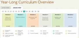 Common Core & Ed Tech | e-Learning | Scoop.it