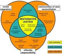 Restorative Justice with community, how they impact, what they bring. | Victims | Scoop.it