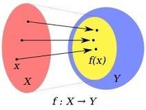 Dominio de definición - Wikipedia, la enciclopedia libre | matemática:funciones | Scoop.it