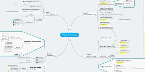 Using Mind Maps For Productivity - Business Insider | strategic management with mind mapping | Scoop.it