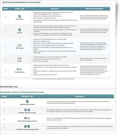 Zerys - Content Success Platform -- strategize, plan, assign, schedule, keyword it, workflow, editorial calendar | Digital Marketing Inbound and Beyond | Scoop.it