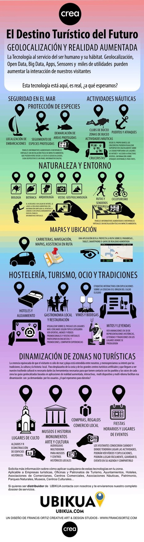 Geolocalización y realidad aumentada en destino turístico | Estrategias de marketing | Scoop.it