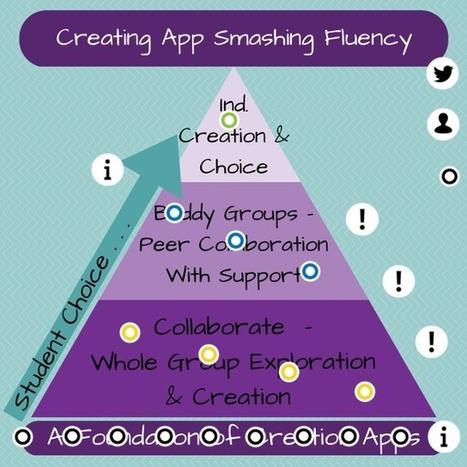 Creating App Smashing Fluency by Meghan Zigmond | Skolbiblioteket och lärande | Scoop.it