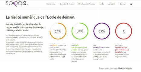 Rentrée scolaire 2016 : Les tablettes à l'école peuvent-elles améliorer les résultats des élèves ? | Realease Capital | Sociologie du numérique et Humanité technologique | Scoop.it