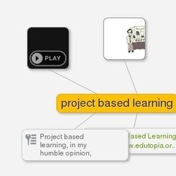 Free Technology for Teachers: Explore Online Content with InstaGrok | Edtech PK-12 | Scoop.it