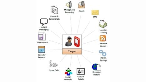 Comment fonctionne Pegasus, ce malware qui vole toutes les données de l'iPhone | digitalcuration | Scoop.it