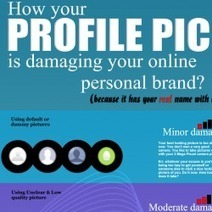 How Your Profile Picture Is Damaging Your Online Personal Brand | Visual.ly | Personnal Branding | Scoop.it