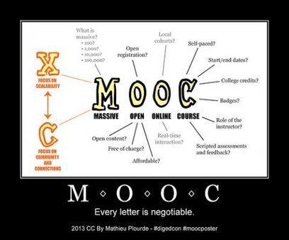 Écologie des MOOC, une belle diversité - @ Brest   MOOCs au Maroc   Scoop.it