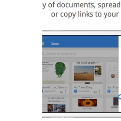 Updates to Google Docs & Slides let you insert & quickly edit images on iOS | iPads and Tablets in Education | Scoop.it