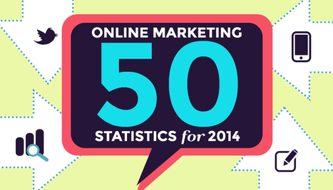 50 Noteworthy Online Marketing Statistics for 2014 | marketingquery | Scoop.it