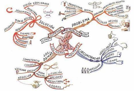 Organizadores Gráficos - El Poder Didáctico de la Representación Visual   eBook   Revista de la Biblioteca   Scoop.it