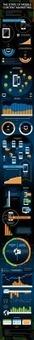 Marketing de contenidos para dispositivos móviles | Comunicación 2.0 | Scoop.it