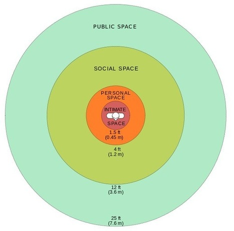 Personal Space - How close it too close - News - Bubblews | Bubblews by NB | Scoop.it