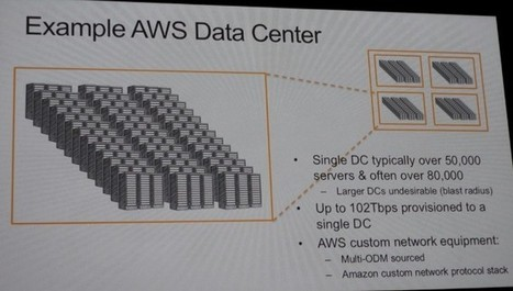 A Rare Peek Into The Massive Scale of AWS | Digital Transformation of Businesses | Scoop.it