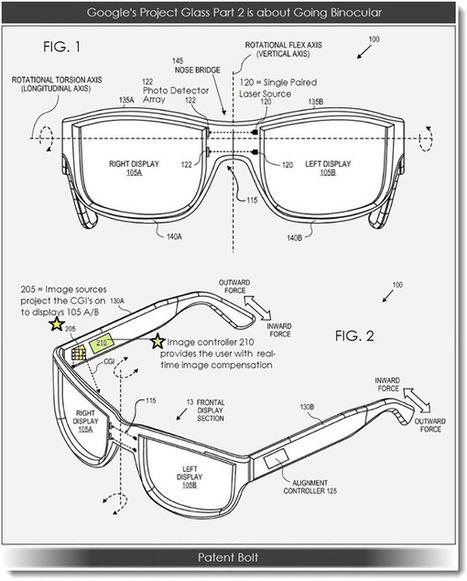 Google Glass, une prochaine génération à double écran ? | Problématique 4 | Scoop.it