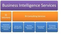 Get Best Business Tips From Business Technology Consulting Firms | Business Intelligence | Scoop.it