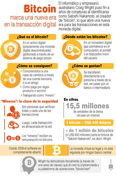Bitcóin, bitcoines, adaptación al español de bitcoin, bitcoins | EFEcyt | Scoop.it