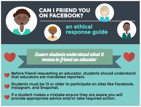 "Lisa Nielsen: The Innovative Educator: When Students Ask ""Can I Friend You?"": An Ethical Response Guide. 