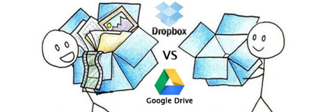 Google Drive: Cómo usarlo en el aula y diferencias con DropBox.- | Tecnologia educativa | Scoop.it