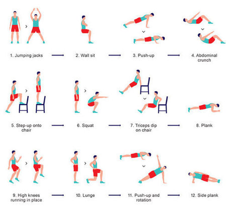 This 7-Minute, Research-Based Workout Exercises Your Whole Body | En Forme et en Santé | Scoop.it