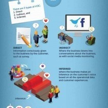 What is #Customer #Experience? - #infographic | conferences | Scoop.it