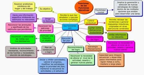 Intervención en la escuela con niños con TDAH - Atendiendo Necesidades | El mundo de la Educación Especial | Scoop.it