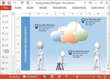 Animated Cloud Puzzle PowerPoint Template | PowerPoint presentations and PPT templates | Scoop.it