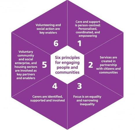 Six principles for engaging people and communities | National Voices | Patient & Family Experience and Engagement | Scoop.it