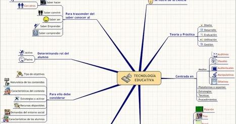 ¿Hacia dónde apunta la Tecnología Educativa? | Aprendizaje 2.0 | Scoop.it