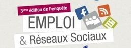 L'importance de l'identité numérique dans le recrutement des métiers du web | Portfolio numerique | Scoop.it