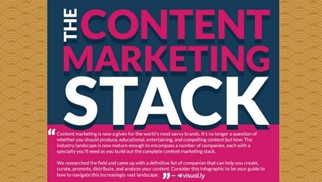 The content marketing stack [infographic] - Holy Kaw! | Content Creation, Curation, Management | Scoop.it