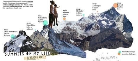 Summits Of My Life: Qu'en est-il? Kilian Jornet vous adresse une lettre à vous… amis traileurs! | Trail Session | Trail etc... | Scoop.it
