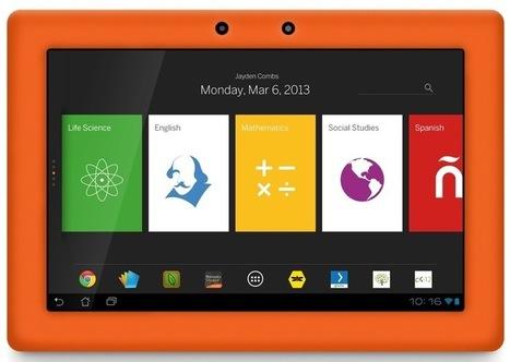 Las apps que todo profesor debería utilizar en sus clases | iPad classroom | Scoop.it
