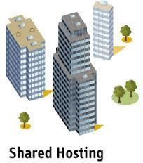 Shared Hosting: Entry to the Online World | Dial webhosting | Scoop.it