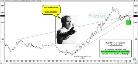 If you're bullish on gold, this chart could make your day, week, and year | Gold and What Moves it. | Scoop.it