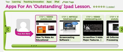 Apps For An 'Outstanding' Ipad Lesson. | Marielle Montizaan | Scoop.it