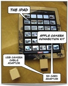 Dark Side of the iPad ~ Collecting student projects is difficult! | John Larkin | Teaching Technology | Scoop.it