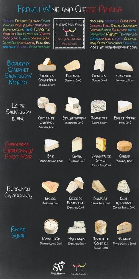 Infographic: French Wine & Cheese Pairing - Social Vignerons | Voyages et Gastronomie depuis la Bretagne vers d'autres terroirs | Scoop.it