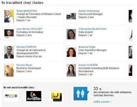 Pages entreprises sur Viadeo: Comment faire? | Think Digital - Tendances et usages des médias sociaux | Scoop.it