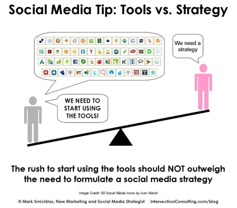 7 Steps For a Successful Social Media Strategy | Social Networking for Information Professionals | Scoop.it