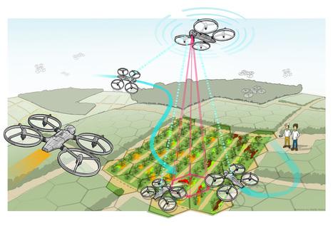 SAGA – Swarm Robotics for Agricultural Applications | a3 UniBo | Scoop.it