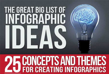 10 best design infographics of 2015 | Creative Bloq | World's Best Infographics | Scoop.it